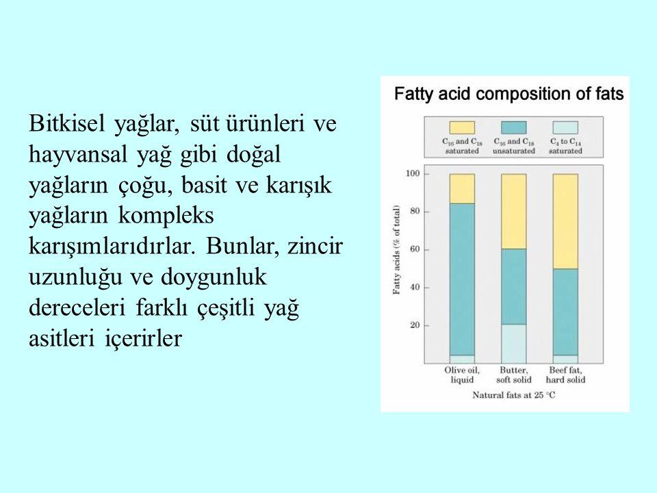 Bitkisel yağlar, süt ürünleri ve hayvansal yağ gibi doğal yağların çoğu, basit ve karışık yağların kompleks karışımlarıdırlar. Bunlar, zincir uzunluğu