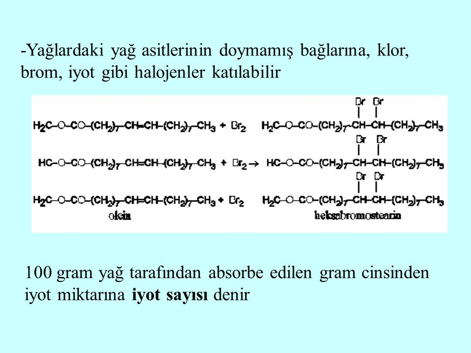 -Yağlardaki yağ asitlerinin doymamış bağlarına, klor, brom, iyot gibi halojenler katılabilir 100 gram yağ tarafından absorbe edilen gram cinsinden iyo
