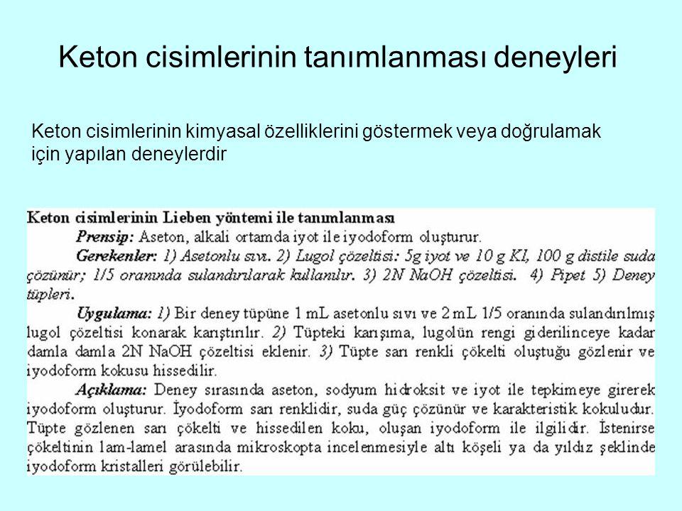 Keton cisimlerinin tanımlanması deneyleri Keton cisimlerinin kimyasal özelliklerini göstermek veya doğrulamak için yapılan deneylerdir
