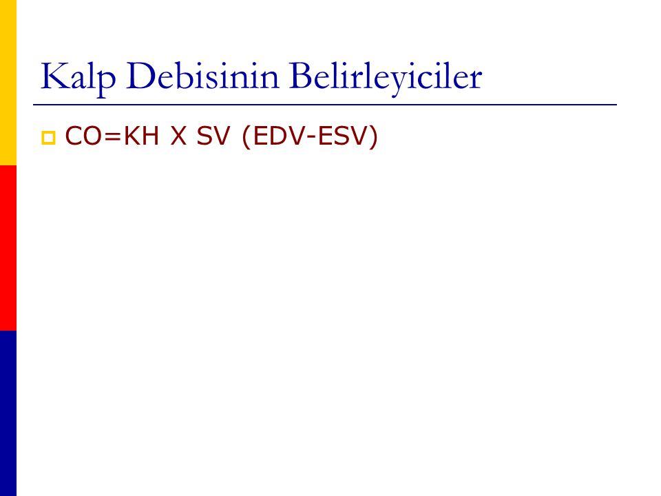 Kalp Debisinin Belirleyiciler  CO=KH X SV (EDV-ESV)