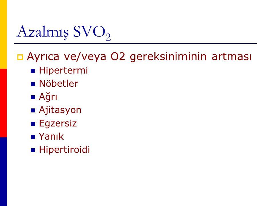 Azalmış SVO 2  Ayrıca ve/veya O2 gereksiniminin artması Hipertermi Nöbetler Ağrı Ajitasyon Egzersiz Yanık Hipertiroidi