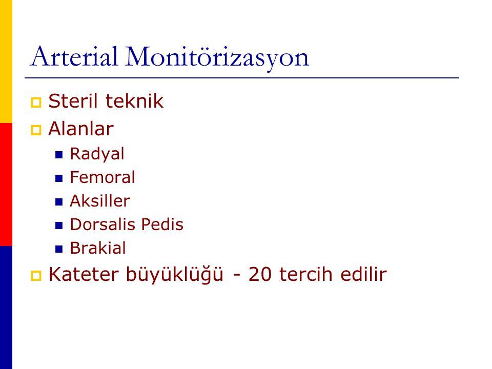 Arterial Monitörizasyon  Steril teknik  Alanlar Radyal Femoral Aksiller Dorsalis Pedis Brakial  Kateter büyüklüğü - 20 tercih edilir