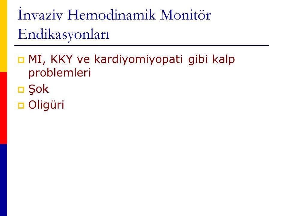 İnvaziv Hemodinamik Monitör Endikasyonları  MI, KKY ve kardiyomiyopati gibi kalp problemleri  Şok  Oligüri