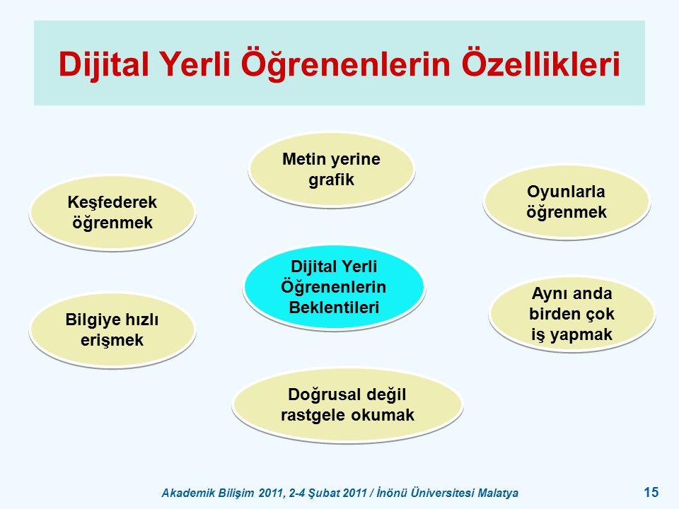Akademik Bilişim 2011, 2-4 Şubat 2011 / İnönü Üniversitesi Malatya 15 Dijital Yerli Öğrenenlerin Özellikleri Dijital Yerli Öğrenenlerin Beklentileri K
