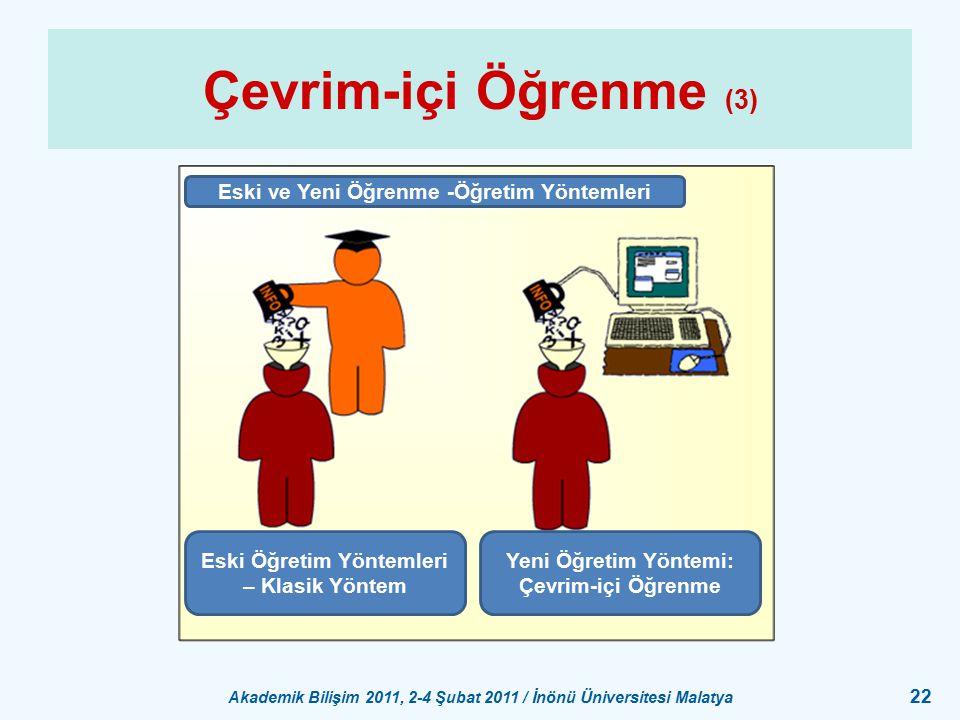 Akademik Bilişim 2011, 2-4 Şubat 2011 / İnönü Üniversitesi Malatya 22 Çevrim-içi Öğrenme (3) Eski Öğretim Yöntemleri – Klasik Yöntem Yeni Öğretim Yönt