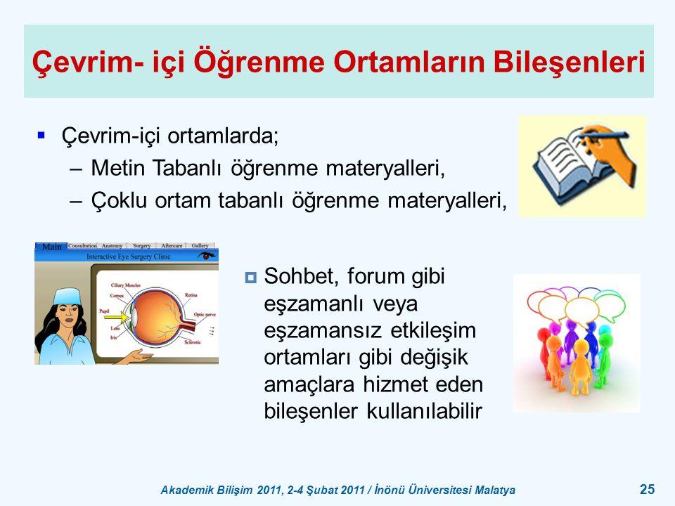 Akademik Bilişim 2011, 2-4 Şubat 2011 / İnönü Üniversitesi Malatya 25 Çevrim- içi Öğrenme Ortamların Bileşenleri  Çevrim-içi ortamlarda; –Metin Taban