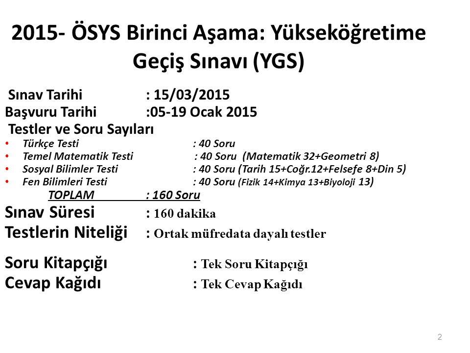 2015 ÖSYS BİRİNCİ AŞAMA: Yükseköğretime Geçiş Sınavı (YGS) PuanTürü Testlerin Ağırlıkları ( % olarak) Türkçe Tem.