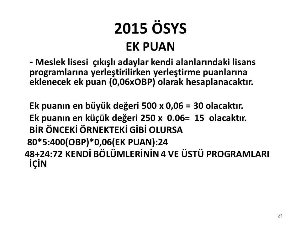 2015 ÖSYS EK PUAN - Meslek lisesi çıkışlı adaylar kendi alanlarındaki lisans programlarına yerleştirilirken yerleştirme puanlarına eklenecek ek puan (0,06xOBP) olarak hesaplanacaktır.