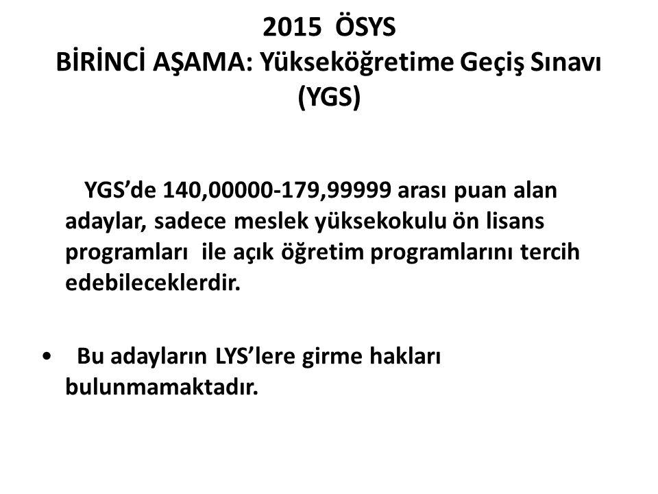 2015 ÖSYS BİRİNCİ AŞAMA: Yükseköğretime Geçiş Sınavı (YGS) YGS'de 140,00000-179,99999 arası puan alan adaylar, sadece meslek yüksekokulu ön lisans pro