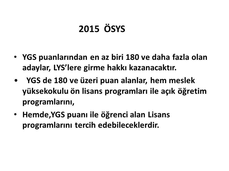 2015 ÖSYS YGS puanlarından en az biri 180 ve daha fazla olan adaylar, LYS'lere girme hakkı kazanacaktır. YGS de 180 ve üzeri puan alanlar, hem meslek