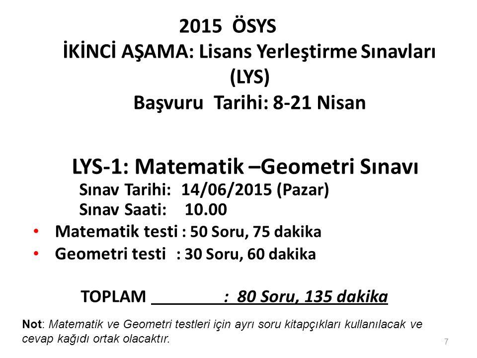 7 2015 ÖSYS İKİNCİ AŞAMA: Lisans Yerleştirme Sınavları (LYS) Başvuru Tarihi: 8-21 Nisan LYS-1: Matematik –Geometri Sınavı Sınav Tarihi: 14/06/2015 (Pazar) Sınav Saati: 10.00 Matematik testi : 50 Soru, 75 dakika Geometri testi : 30 Soru, 60 dakika TOPLAM : 80 Soru, 135 dakika Not: Matematik ve Geometri testleri için ayrı soru kitapçıkları kullanılacak ve cevap kağıdı ortak olacaktır.