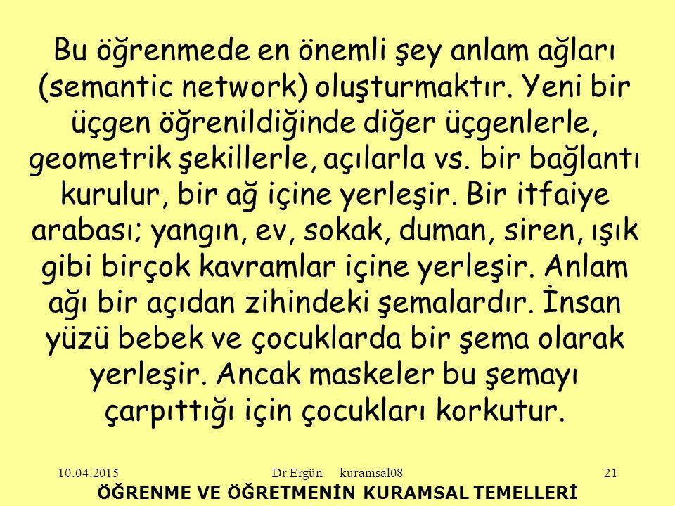 10.04.2015Dr.Ergün kuramsal0821 ÖĞRENME VE ÖĞRETMENİN KURAMSAL TEMELLERİ Bu öğrenmede en önemli şey anlam ağları (semantic network) oluşturmaktır.