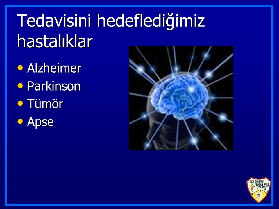 Tedavisini hedeflediğimiz hastalıklar Alzheimer Alzheimer Parkinson Parkinson Tümör Tümör Apse Apse