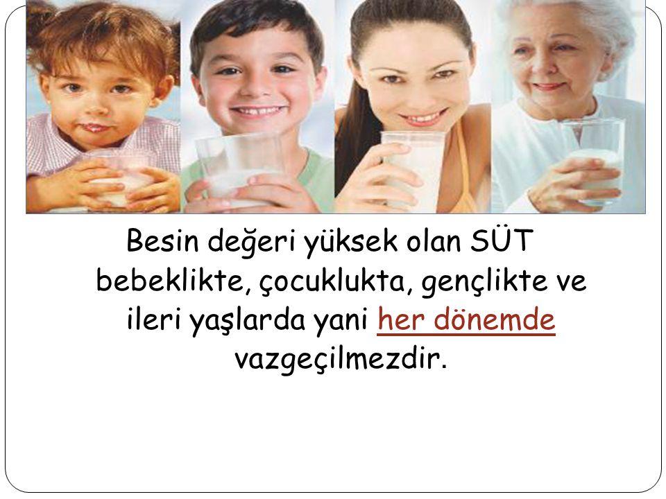 Süt Tüketimi ve Tüketilen Süt Miktarı Ülkemizde tüketilen bütün içecekler arasında ne yazık ki sütün payı sadece % 9'dur.