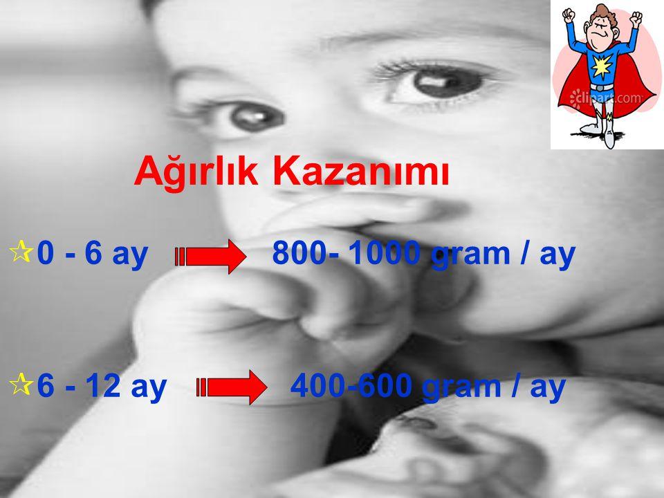 Ağırlık Kazanımı  0 - 6 ay 800- 1000 gram / ay  6 - 12 ay 400-600 gram / ay