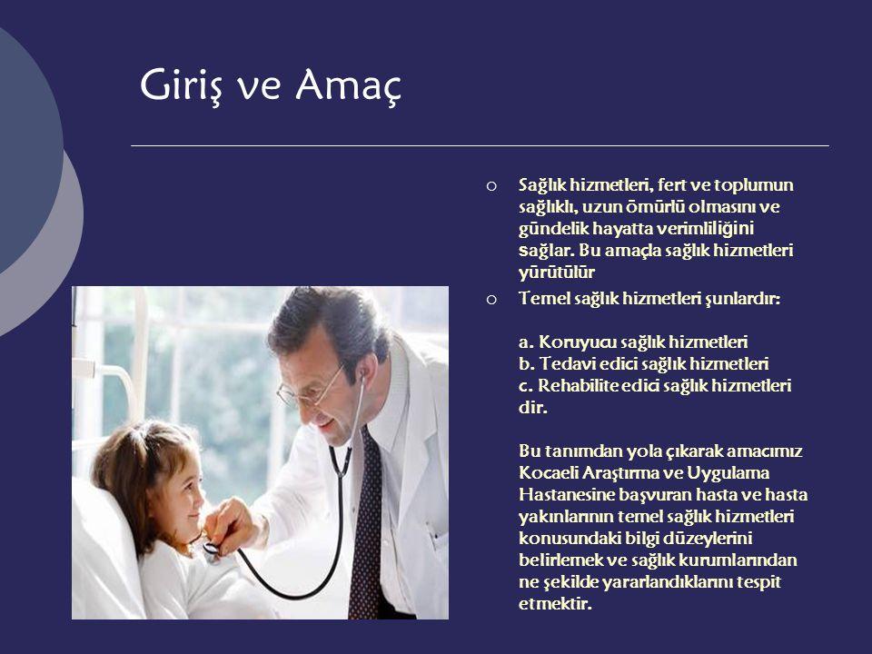 TANIMLAR-AİLE HEKİMLİĞİ  Aile Hekimliği hasta ile ilk karşılaşma noktasıdır.