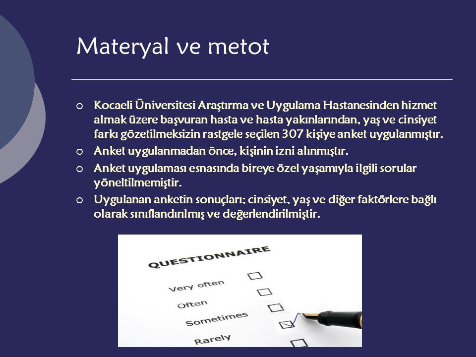 Materyal ve metot  Kocaeli Üniversitesi Araştırma ve Uygulama Hastanesinden hizmet almak üzere başvuran hasta ve hasta yakınlarından, yaş ve cinsiyet
