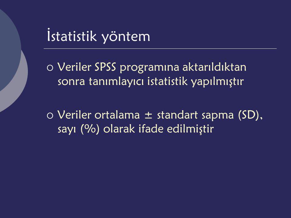 İstatistik yöntem  Veriler SPSS programına aktarıldıktan sonra tanımlayıcı istatistik yapılmıştır  Veriler ortalama ± standart sapma (SD), sayı (%)
