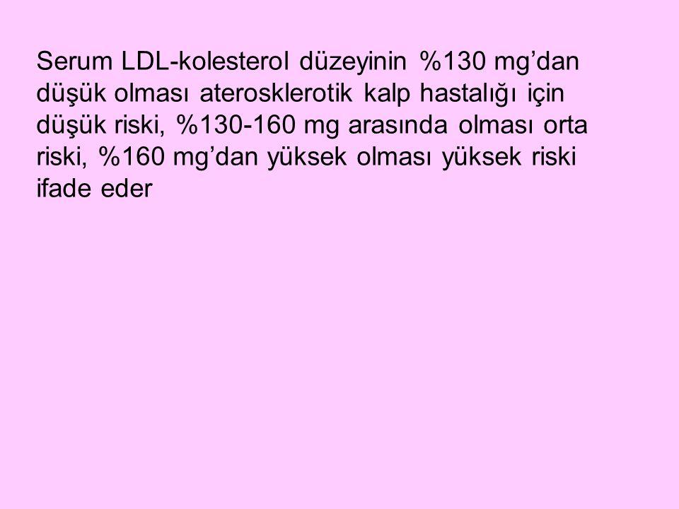 Serum LDL-kolesterol düzeyinin %130 mg'dan düşük olması aterosklerotik kalp hastalığı için düşük riski, %130-160 mg arasında olması orta riski, %160 m