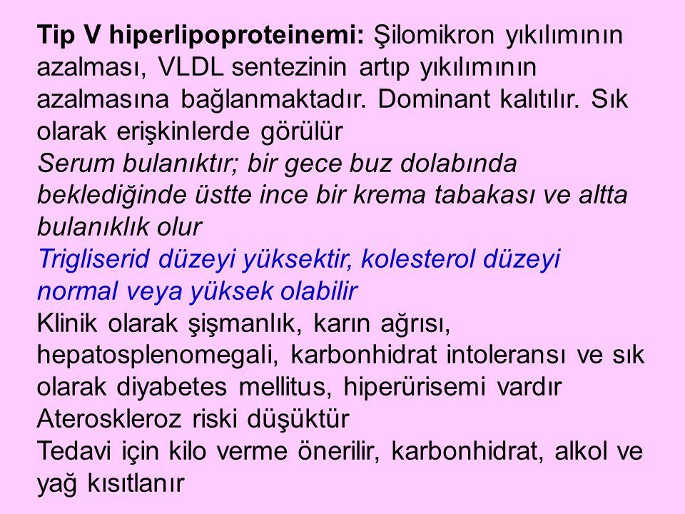 Tip V hiperlipoproteinemi: Şilomikron yıkılımının azalması, VLDL sentezinin artıp yıkılımının azalmasına bağlanmaktadır. Dominant kalıtılır. Sık olara