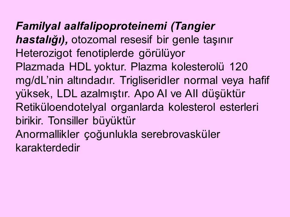 Familyal aalfalipoproteinemi (Tangier hastalığı), otozomal resesif bir genle taşınır Heterozigot fenotiplerde görülüyor Plazmada HDL yoktur. Plazma ko