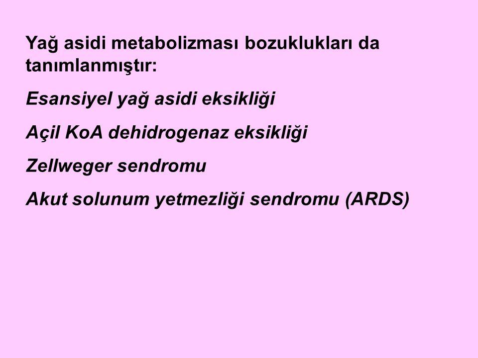 Yağ asidi metabolizması bozuklukları da tanımlanmıştır: Esansiyel yağ asidi eksikliği Açil KoA dehidrogenaz eksikliği Zellweger sendromu Akut solunum