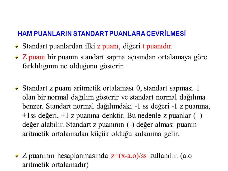 Standart puanlardan ilki z puanı, diğeri t puanıdır. Z puanı bir puanın standart sapma açısından ortalamaya göre farklılığının ne olduğunu gösterir. S