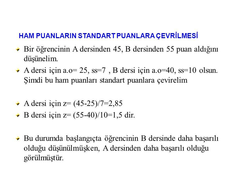 Bir öğrencinin A dersinden 45, B dersinden 55 puan aldığını düşünelim. A dersi için a.o= 25, ss=7, B dersi için a.o=40, ss=10 olsun. Şimdi bu ham puan