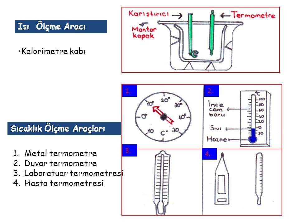Isı Ölçme Aracı Kalorimetre kabı Sıcaklık Ölçme Araçları 1.Metal termometre 2.Duvar termometre 3.Laboratuar termometresi 4.Hasta termometresi 1.2. 3.