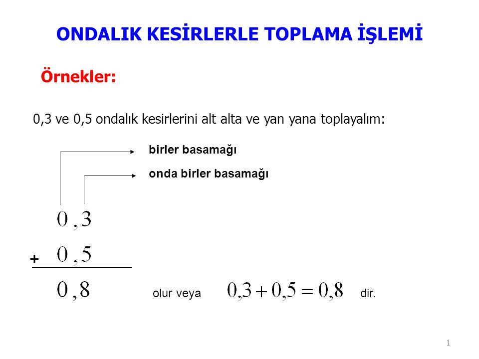 1 ONDALIK KESİRLERLE TOPLAMA İŞLEMİ Örnekler: 0,3 ve 0,5 ondalık kesirlerini alt alta ve yan yana toplayalım: + birler basamağı onda birler basamağı olur veyadir.