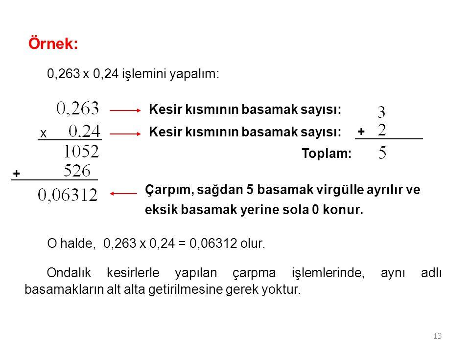 13 Örnek: 0,263 x 0,24 işlemini yapalım: x Kesir kısmının basamak sayısı: Çarpım, sağdan 5 basamak virgülle ayrılır ve eksik basamak yerine sola 0 kon