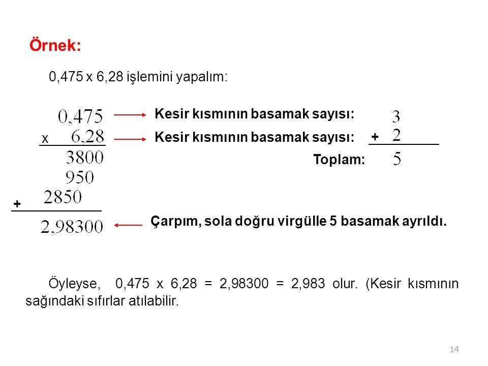 14 Örnek: 0,475 x 6,28 işlemini yapalım: x Kesir kısmının basamak sayısı: Çarpım, sola doğru virgülle 5 basamak ayrıldı. + + Toplam: Öyleyse, 0,475 x