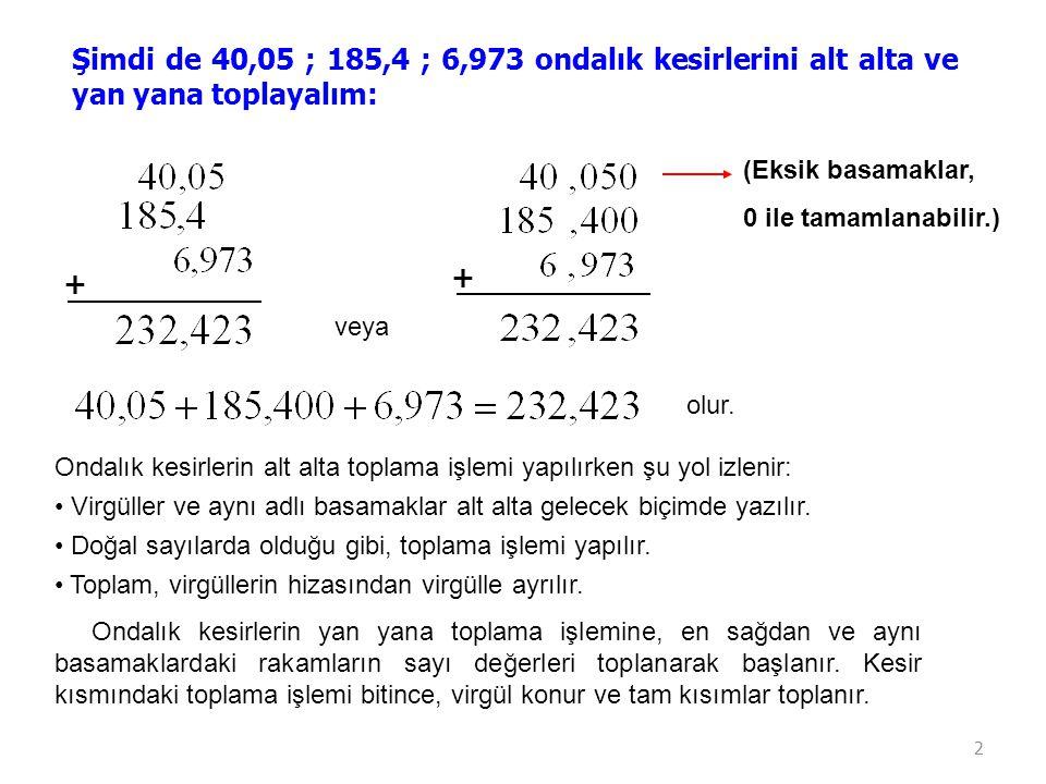 2 Şimdi de 40,05 ; 185,4 ; 6,973 ondalık kesirlerini alt alta ve yan yana toplayalım: + + (Eksik basamaklar, 0 ile tamamlanabilir.) veya olur.
