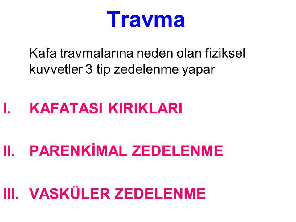 Travma Kafa travmalarına neden olan fiziksel kuvvetler 3 tip zedelenme yapar I.KAFATASI KIRIKLARI II.PARENKİMAL ZEDELENME III.VASKÜLER ZEDELENME