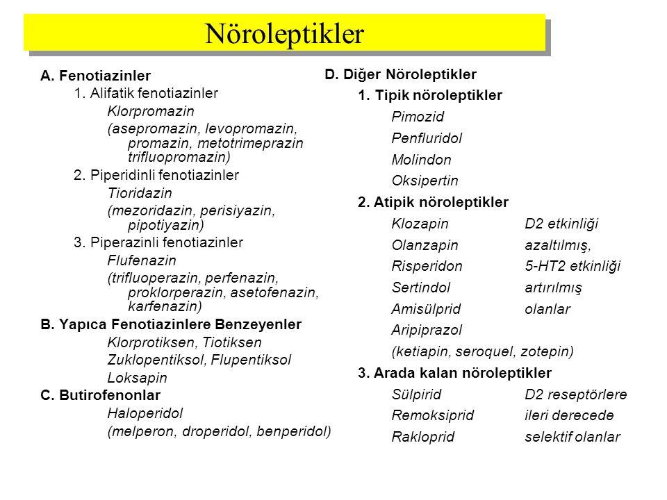 Nöroleptikler A. Fenotiazinler 1. Alifatik fenotiazinler Klorpromazin (asepromazin, levopromazin, promazin, metotrimeprazin trifluopromazin) 2. Piperi