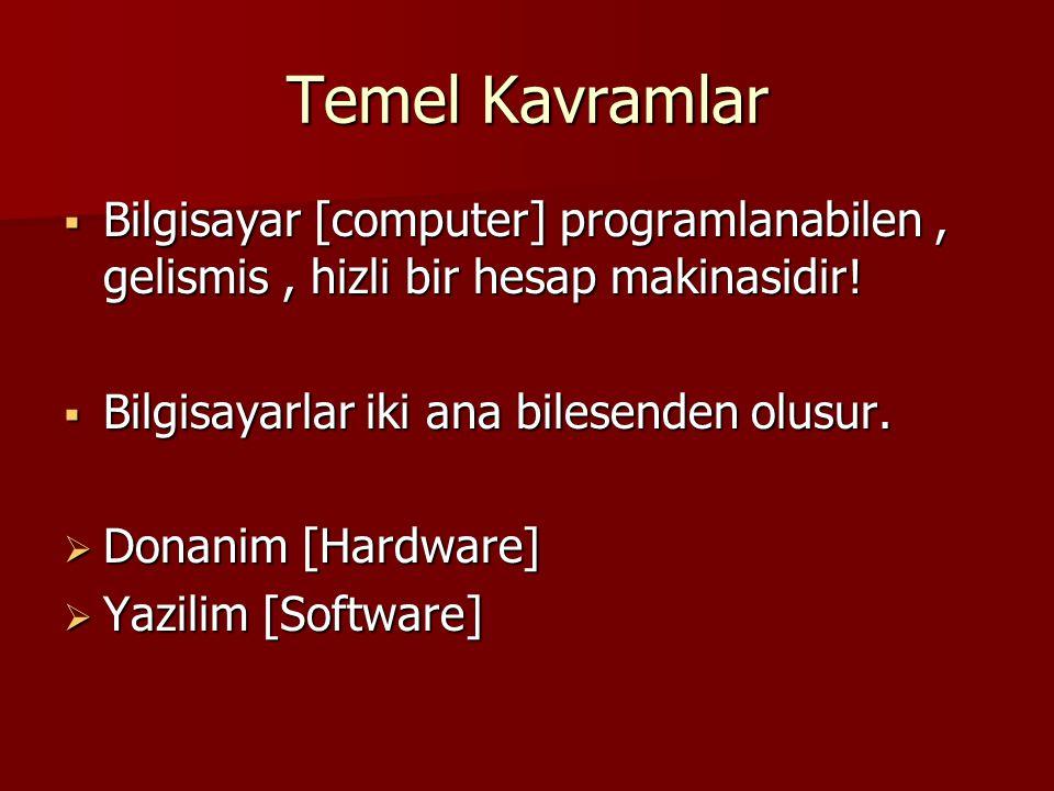 Temel Kavramlar  Bilgisayar [computer] programlanabilen, gelismis, hizli bir hesap makinasidir!  Bilgisayarlar iki ana bilesenden olusur.  Donanim