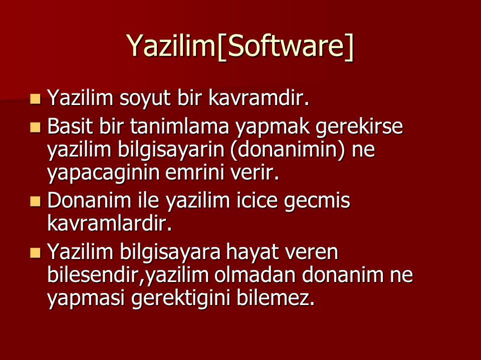 Yazilim[Software] Yazilim soyut bir kavramdir. Yazilim soyut bir kavramdir. Basit bir tanimlama yapmak gerekirse yazilim bilgisayarin (donanimin) ne y