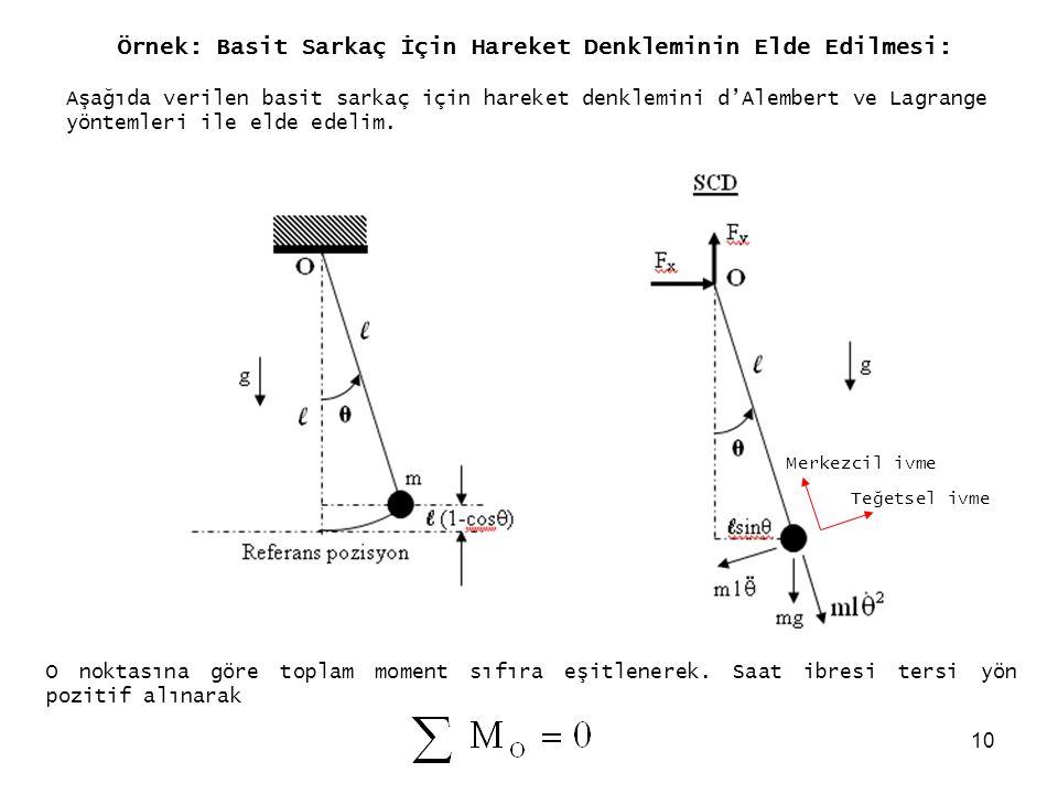 10 Örnek: Basit Sarkaç İçin Hareket Denkleminin Elde Edilmesi: Aşağıda verilen basit sarkaç için hareket denklemini d'Alembert ve Lagrange yöntemleri