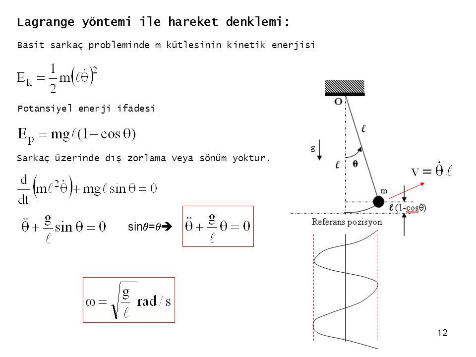 12 Lagrange yöntemi ile hareket denklemi: Basit sarkaç probleminde m kütlesinin kinetik enerjisi Potansiyel enerji ifadesi Sarkaç üzerinde dış zorlama