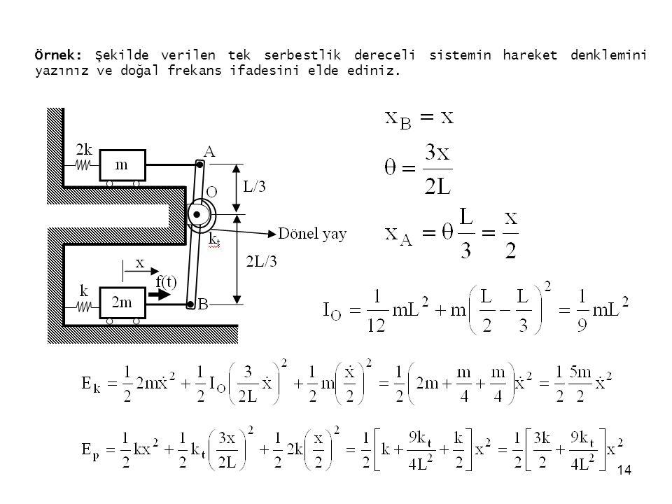 14 Örnek: Şekilde verilen tek serbestlik dereceli sistemin hareket denklemini yazınız ve doğal frekans ifadesini elde ediniz.
