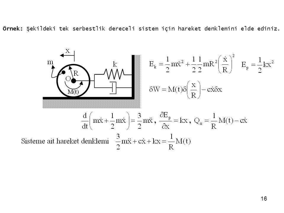 16 Örnek: Şekildeki tek serbestlik dereceli sistem için hareket denklemini elde ediniz.