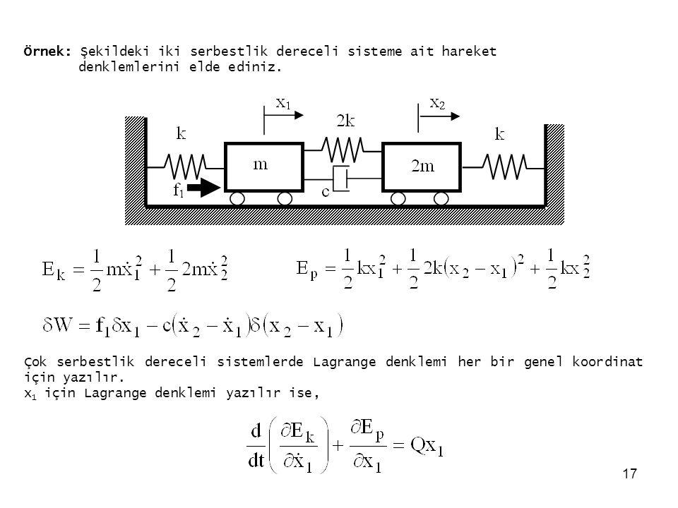 17 Örnek: Şekildeki iki serbestlik dereceli sisteme ait hareket denklemlerini elde ediniz. Çok serbestlik dereceli sistemlerde Lagrange denklemi her b