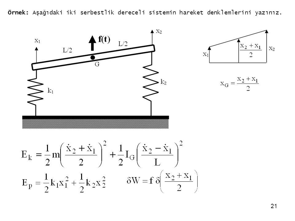 21 Örnek: Aşağıdaki iki serbestlik dereceli sistemin hareket denklemlerini yazınız.