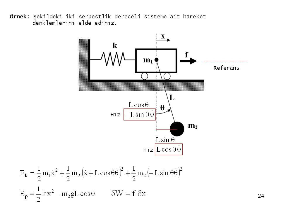 24 Örnek: Şekildeki iki serbestlik dereceli sisteme ait hareket denklemlerini elde ediniz. Hız Referans
