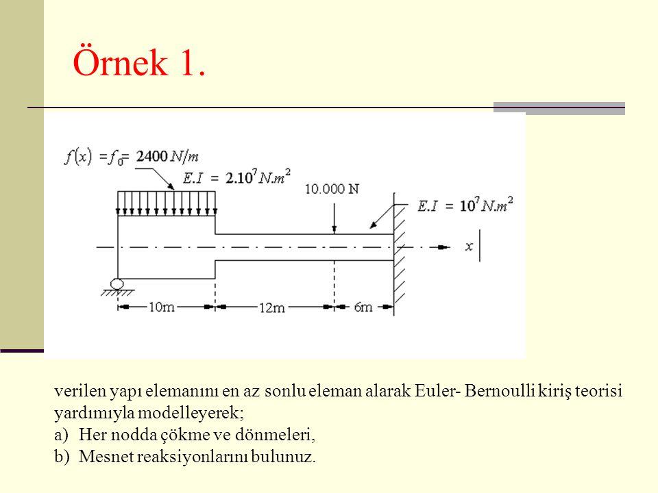 Örnek 1. verilen yapı elemanını en az sonlu eleman alarak Euler- Bernoulli kiriş teorisi yardımıyla modelleyerek; a)Her nodda çökme ve dönmeleri, b)Me