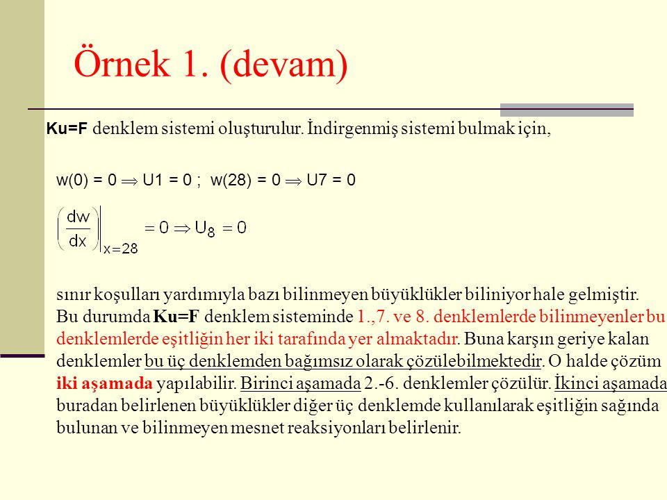 Örnek 1. (devam) Ku=F denklem sistemi oluşturulur. İndirgenmiş sistemi bulmak için, w(0) = 0  U1 = 0 ; w(28) = 0  U7 = 0 sınır koşulları yardımıyla