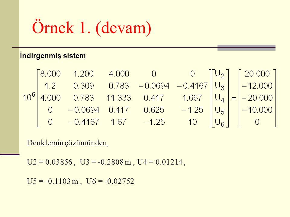 Örnek 1. (devam) İndirgenmiş sistem Denklemin çözümünden, U2 = 0.03856, U3 = -0.2808 m, U4 = 0.01214, U5 = -0.1103 m, U6 = -0.02752