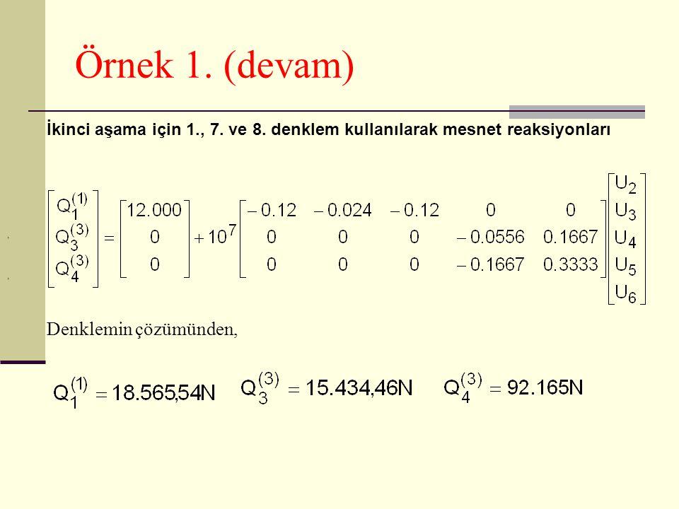 Örnek 1. (devam) İkinci aşama için 1., 7. ve 8. denklem kullanılarak mesnet reaksiyonları Denklemin çözümünden,,,