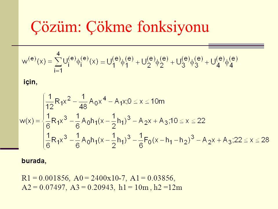 Çözüm: Çökme fonksiyonu burada, R1 = 0.001856, A0 = 2400x10-7, A1 = 0.03856, A2 = 0.07497, A3 = 0.20943, h1 = 10m, h2 =12m için,