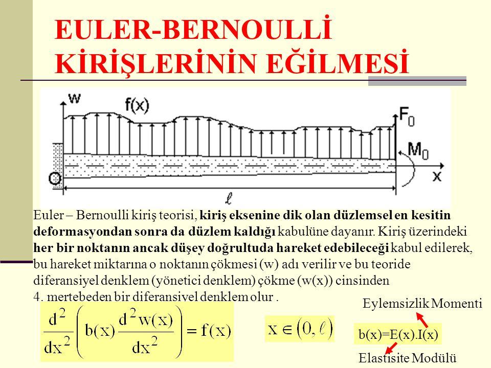 Euler-Bernoulli Kirişleri (Devam) verilen kirişe ait küçük bir parça üzerinde, bu parçaya ait bilinen ve bilinmeyen bütün büyüklükler: (e) ninci alt bölgenin alt (üst) nodunun çökmesi burada, (e) ninci alt bölgenin alt (üst) nodunun içinde bulunduğu kesitin dönmesi ler alt bölgenin uç noktalarındaki kesit tesirleri; T-Kesme Kuvveti/M-Eğilme Momenti 12 nod no